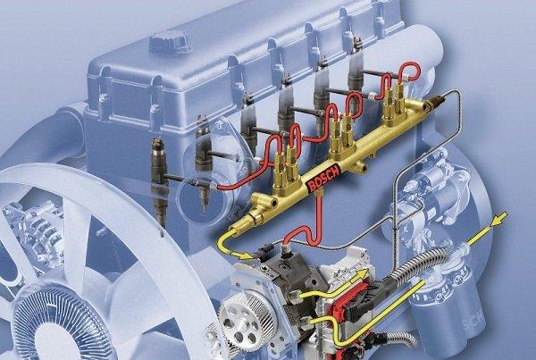 топливная система грузового автомобиля
